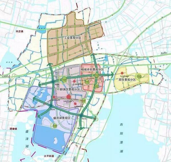 [镇区城市设计要素规划]