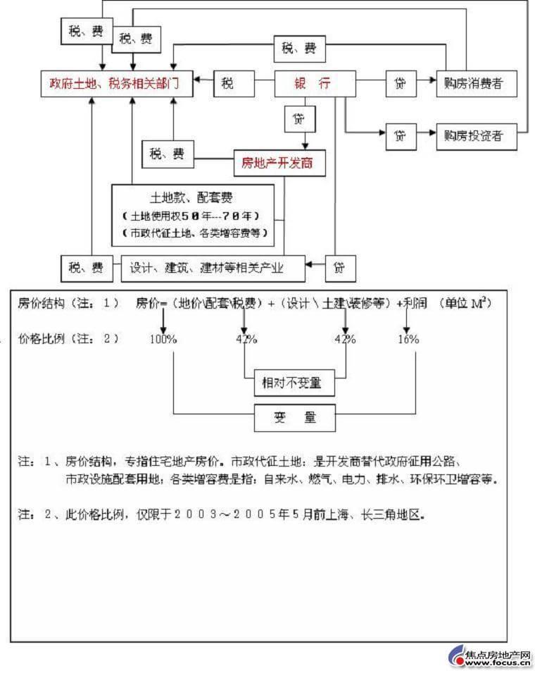 电路 电路图 电子 原理图 770_962 竖版 竖屏