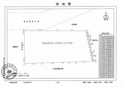 邢台桥东土地储备中心:拟收储一宗国有土地