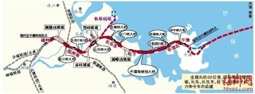 福州至平潭高铁示意图