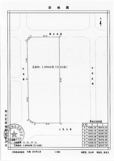 邢台桥东土地储备中心:拟收储四宗国有土地