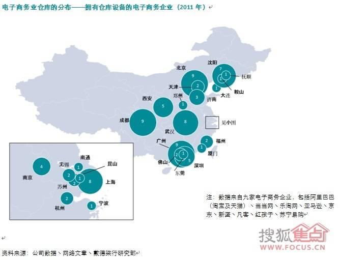 中国电子商务及物流地产的现状与展望